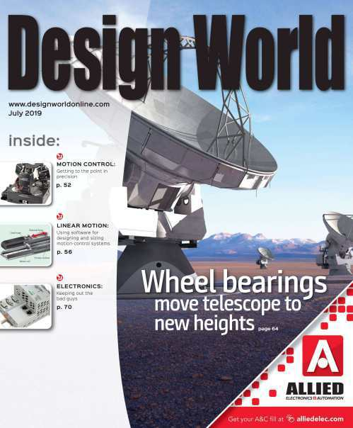 Design World July 2019