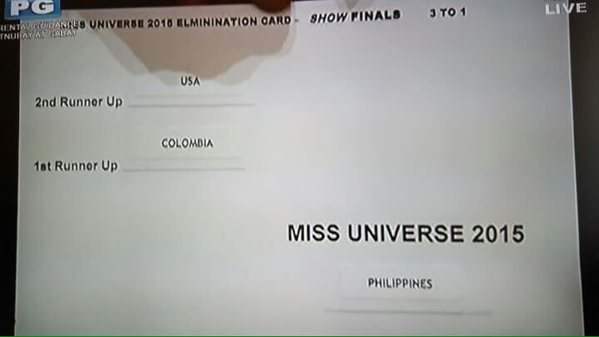 Miss Universe Results Card