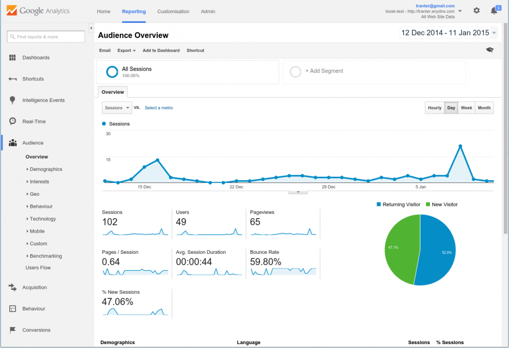 Using Google Analytics to Monitor Qt Applications - Part 2 (Part 2