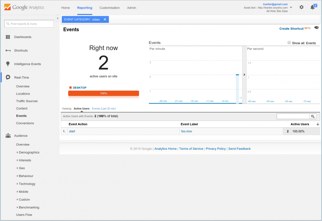 Using Google Analytics to Monitor Qt Applications - Part 2