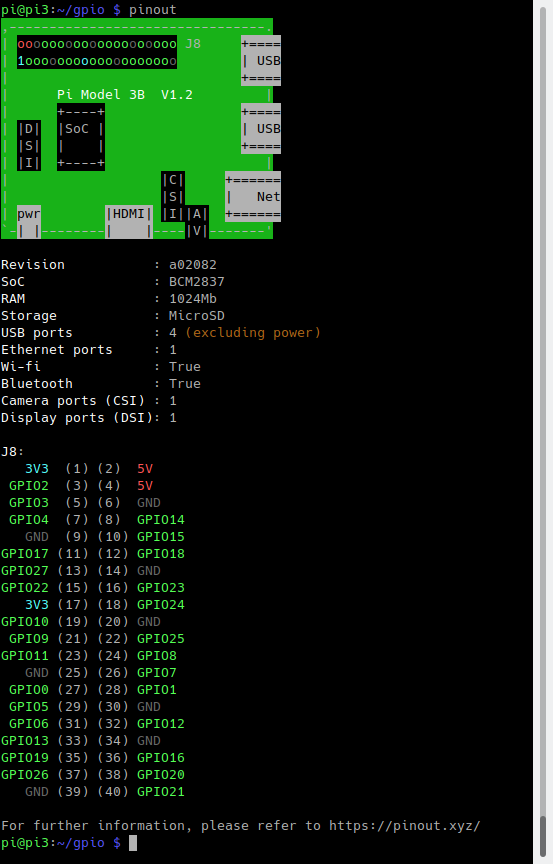 Control Raspberry Pi GPIO Pins from Python | ICS