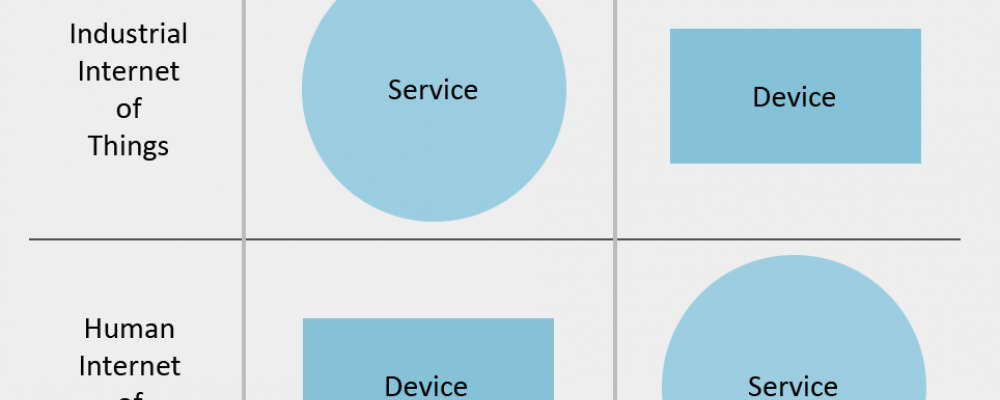 Designing for devices